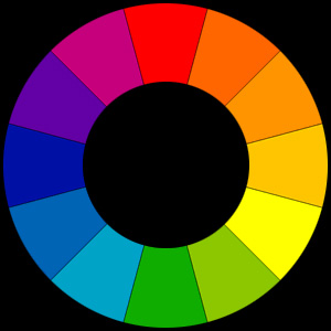 Color Wheel In Makeup Artistry Saubhaya Makeup